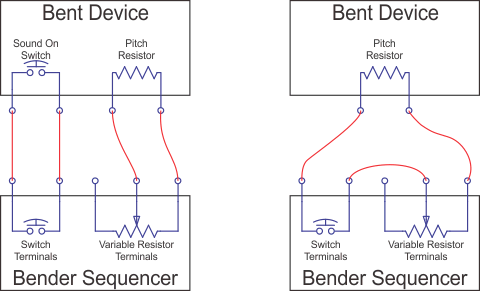 Bender Sequencer Equivalent Circuit