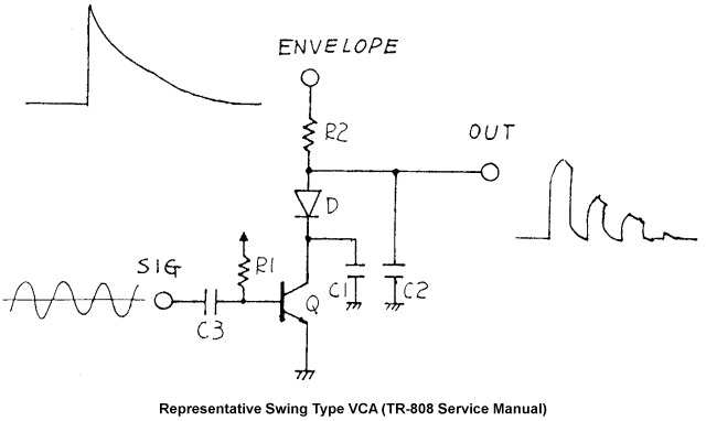Single Transistor Swing VCA from TR-808 Service Manual